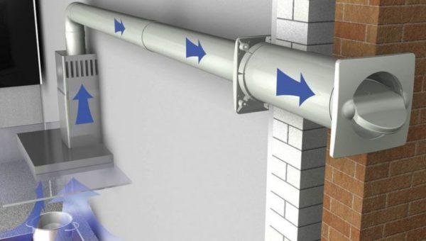 Установка вентилятора на стену с выходом на улицу