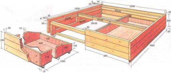 Кровать спальная своими руками не сложна в сборке, но очень удобна выдвижными элементами - ящиками.