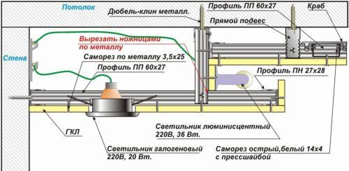 На фото изображено схематическое устройство гипсокартонного потолка.