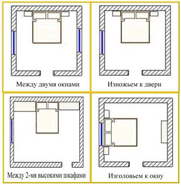 Разнообразные варианты расположения кровати
