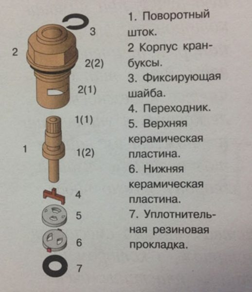 Конструкция керамической кран-буксы