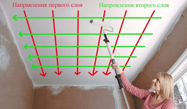 Схема покраски потолка водоэмульсионной краской.