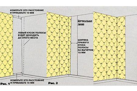 Схема стыковки углов
