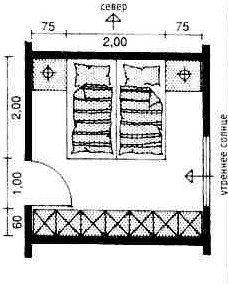Типовое расположение кроватей и шкафов в маленькой спальной комнате.
